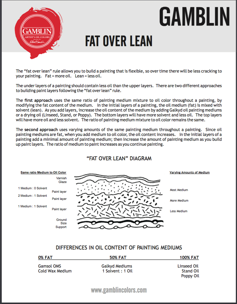 oil painting techniques fat over lean flyer from Gamblin Artist's oil colours